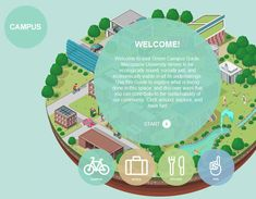 Macquarie University - http://www.mq.edu.au/sustainability/greencampusguide/