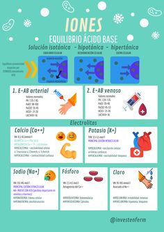 #EAB #ANALÍTICA #ENFERMERÍA #OPE #EIR Suture Kit, Push Up Challenge, 15 Minute Workout, Nursing Notes, Chemical Reactions, Nerd, Med School, Physical Science, Nurse Life