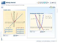 Punkty przecięcia paraboli i prostej