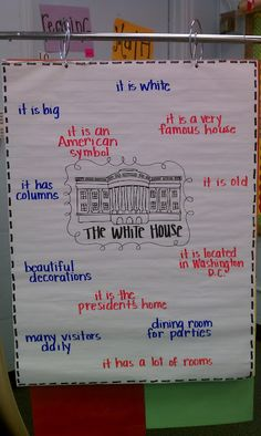 White House anchor chart
