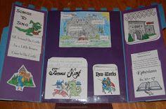 Little White Schoolhouse: castle lap book History For Kids, History Class, Fairy Tales Unit, Common Core Ela, Scotland Castles, Princess Theme, Mystery Of History, School Projects, School Ideas