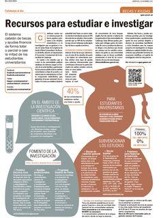 Artículo sobre Becas y Ayudas. La Vanguardia. Cristina Catalán