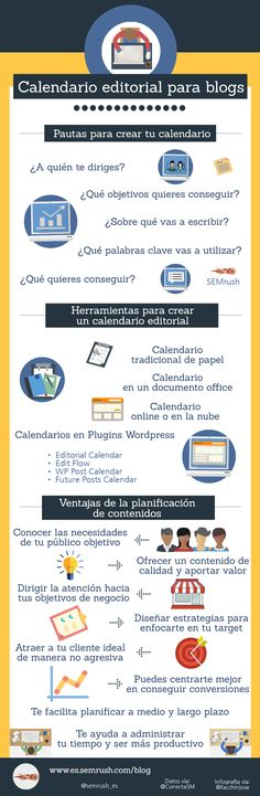 Calendario editorial para Blogs #infografia #infographic #socialmedia