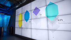 Klarna Data Wall – real-time data visualization on Behance Digital Data, Interactive Media, Digital Signage, Data Visualization, Free Food, Presentation, Layout, Infographics, Showroom