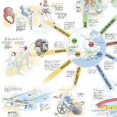 Jogos do Rio2016 vão mostrar o desenvolvimento tecnológico em diversas áreas do conhecimento