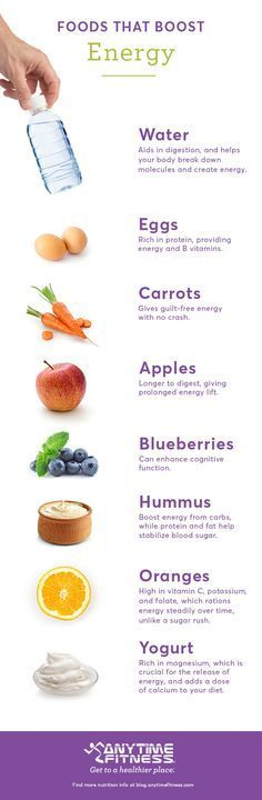 8 Energy-Boosting Foods!