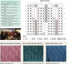 #ClippedOnIssuu from Knit Now 15