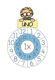 Math Border, Forma Circular, Math Lessons, Homework, Activities For Kids, Homeschool, Teacher, Mental Calculation, Multiplication Tables