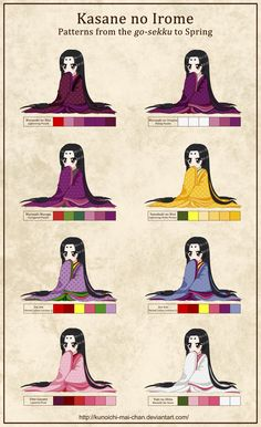 """During the japanese Heian period (794-1185), the court ladies' rich garnmets were layered in very specific order. These pattern arrangements were called """"Kasane no Irome"""", and changed in different times of the year, according to the seasons or festive occasions. Also, the status of the lady was another important factor (the colors red and purple were only used by very righ-ranked ladies of the court).    This chart shows some Kasane no Irome color schemes worn in the go-sekku to Spring."""
