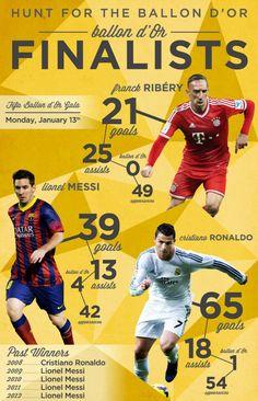 Ballon d or finalists 2013   Christiano Ronaldo best player ever !! Soccer  Art cde96ac7d44