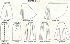 Visual Clothing Dictionary: Different Skirt Types 2