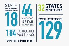The National Retail Federation's current and past annual reports. Ecommerce, News, E Commerce