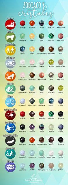 Cada signo del zodiaco tiene afinidad con una piedra o cristal determinados ya sea por su relación con el color o con la vibración especial de cada una de ellas y si bien esto no es determinante si…