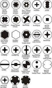 「nombres de varias ferreterias」的圖片搜尋結果