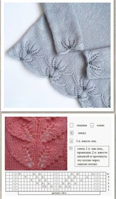 Easy Knitting Patterns for Beginners - How to Get Started Quickly? Lace Knitting Stitches, Lace Knitting Patterns, Knitting Charts, Easy Knitting, Knitting Designs, Knitting Needles, Dress Patterns, Knit Edge, Knit Crochet