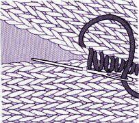 Bien que souvent fastidieux à faire, l'assemblage est une étape importante de la confection d'un tricot. Il ne se réalise pas de la même façon selon le point de tricot employé, la forme de la lisière .. Nous vous présentons ici plusieurs formes d'assemblage...