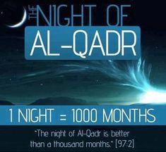 Nafl For Shab-e-Qadr (Lailatul Qadr)