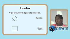 How to Teach Identifying Rhombus