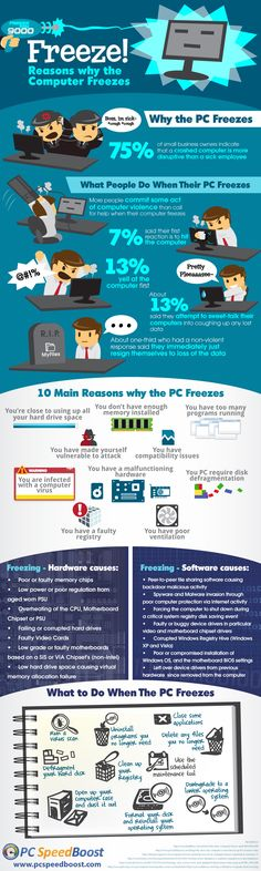 Freeze! Reasons Why The Computer Freezes #infographic #PC #Computer