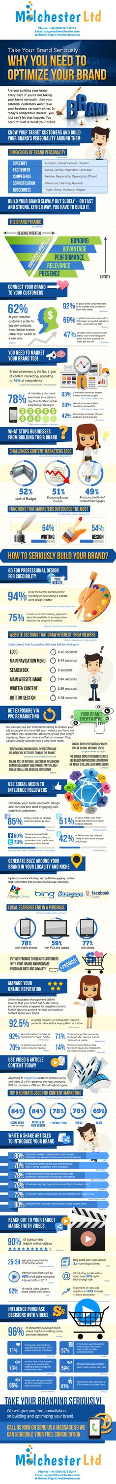 Take Your Brand Seriously: Why You Need to Optimize Your Brand [Infographic]
