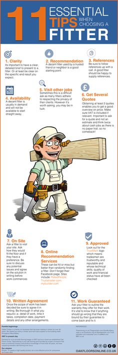 1000+ images about Woodworking ~ Info-graphics on Pinterest | Wood ...