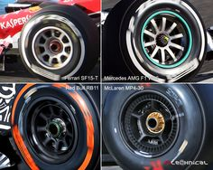 Jerez pre-season testing has definitely seen somewhat of a revival for the blown wheel nut, seeing that three of the major teams have introduced the s ...