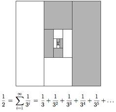 La singular belleza de las demostraciones visuales (III) | Gaussianos