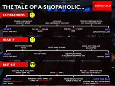 The tale of a shopaholic! Are you one?   www.mallhunter.in