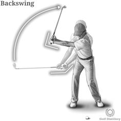 Golf Swing - In-Depth & Illustrated Guide   Golf-Terms.com