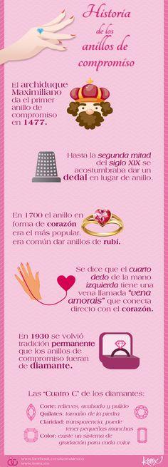 La historia de los anillos de compromiso.     #historia #compromiso #wedding #boda #infografia #cool #girl