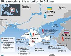 Russian Crimea