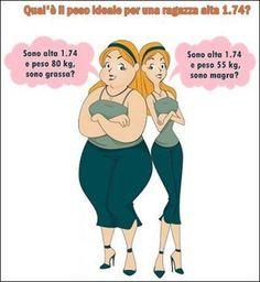 Calcolo del peso ideale e del sovrappeso