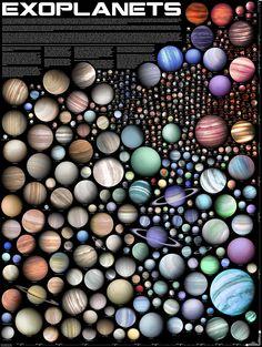 Visualize 500 exoplanetas em um infográfico incrível