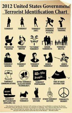 Terrorists in America. Political humor