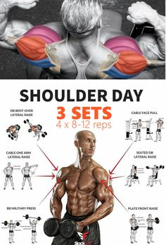 Double Phase Shoulder Width And Growth Workout Plan Shoulder Workouts For Men: The 6 Best Routines For Bigger Delts. When it comes to building an aesthetic and powerful looking physique, nothing is more important than big, broad shoulders. A well-formed s Fitness Man, Fitness Motivation, Muscle Fitness, Fitness Tips, Health Fitness, Fitness Quotes, Fitness Tracker, Planet Fitness, Fitness Routines