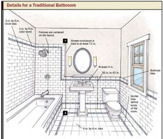 Build Your Own Planners And Bathroom Layout On Pinterest