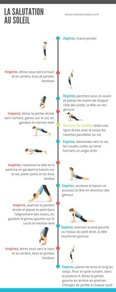 Tips, techniques, and guide when it comes to obtaining the most effective result and also coming up with the maximum use of yoga balance poses Ashtanga Yoga, Yoga Régénérateur, Iyengar Yoga, Vinyasa Yoga, Yoga Meditation, Yin Yoga, Yoga Sequences, Yoga Poses, Yoga Fitness