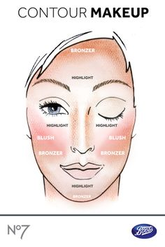 This how-to guide explains all the ins and outs for complete makeup contouring. - This how-to guide explains all the ins and outs for complete makeup contouring. Best Makeup Tips, Makeup 101, Makeup Guide, Makeup Tricks, Best Makeup Products, Makeup Looks, Beauty Products, Beauty Tricks, Full Makeup