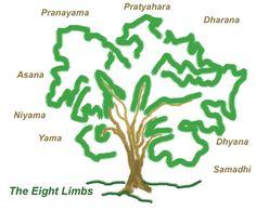 151 best mysore india  guruji pattabhi jois images