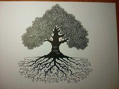 A new item! 11x14 Custom Pen & Ink Family Tree. $125.  www.story-tree.com