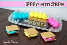 Image result for peeps smores