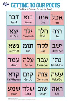 There are many ways to learn Hebrew and for many people it's all about flexibility, convenience and enjoyment. The reasons for learning a second or even third language will vary from person to person but generally the ability to commu Biblical Hebrew, Hebrew Words, Hebrew Writing, The Words, Religions Du Monde, Adonai, Hebrew School, Learn Hebrew, Word Study