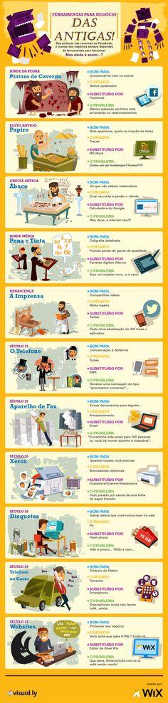 Infográfico: Ferramentas para Negócios das Antigas - [ Ferramentas Blog ]