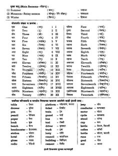 English grammar in marathi books pdf