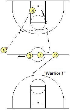 - Basketball Plays – Half-Court Buzzer Beaters, Coach's Clipboard Basketball Coaching and Playbook half-court buzzer beater play – – Coach's Clipboard Coaching Basketball Shooting Drills, Basketball Playoffs, Basketball Tricks, Basketball Scoreboard, Basketball Practice, Basketball Workouts, Basketball Skills, Best Basketball Shoes, Xavier Basketball