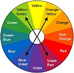 Google Image Result for http://www.housepaintingtutorials.com/images/how-to-choose-paint-colors-05.png