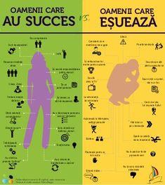 Obiceiuri ale oamenilor de succes
