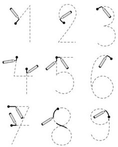Create a book to tell the Middle Section - Preschool Activities Preschool Writing, Numbers Preschool, Kindergarten Math Worksheets, Preschool Learning Activities, Kids Learning, Handwriting Activities, Printable Preschool Worksheets, Montessori Math, Math For Kids