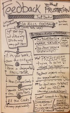 """Feedback without Frustration"" by @Scott Berkun at #AEASD #sketchnotes #AEA2013 