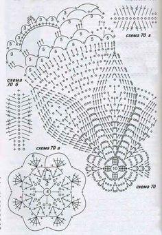 Learn this Beautiful Crochet Hat Designs Crochet Flowers Crochet Diagram, Crochet Chart, Crochet Blanket Patterns, Free Crochet, Knitting Patterns, Hat Patterns, Childrens Crochet Hats, Crochet Kids Hats, Hat Crochet